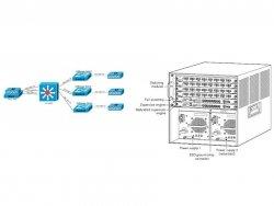 Nhiệm vụ của core switch cisco layer 3 trong hệ thống mạng