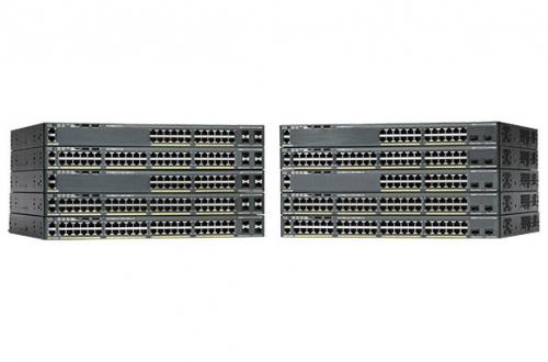 Tìm hiểu tính năng của Switch Cisco 2960-L