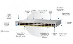 Cisco Sài Gòn phân phối switch Cisco catalyst 2960L chính hãng tại Sài Gòn