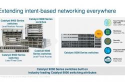 Cisco Catalyst 9200 sự lựa chọn hoàn hảo cho doanh nghiệp